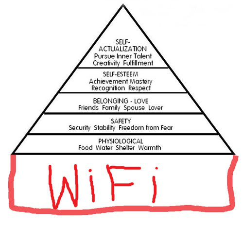 wifi cellphone generation