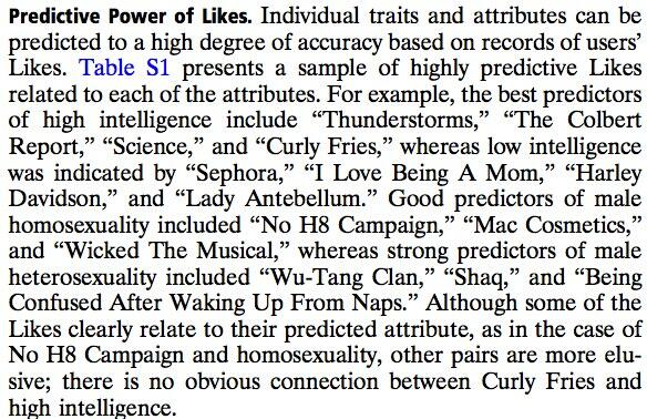 Predictive power of likes
