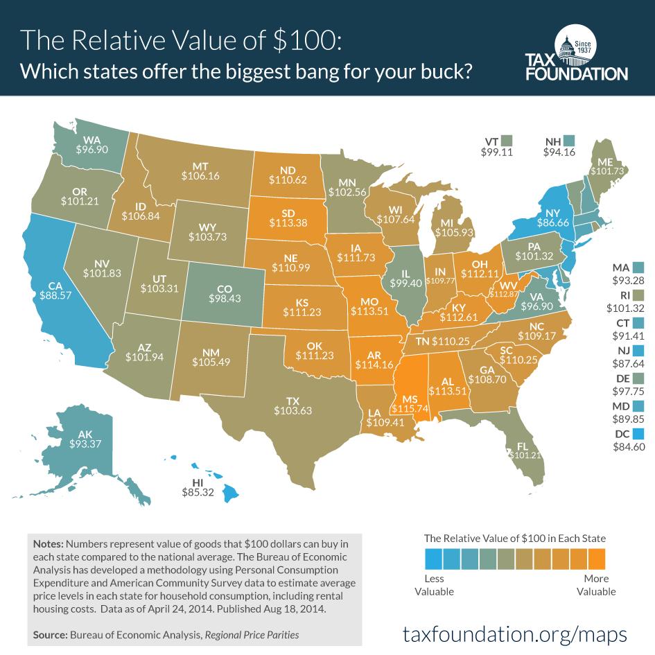 relative value $100 states