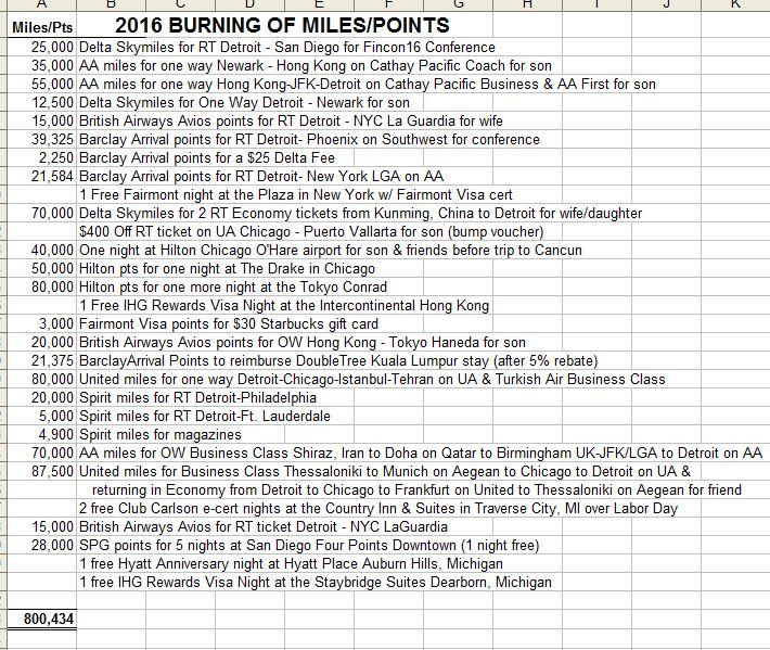2016Burning